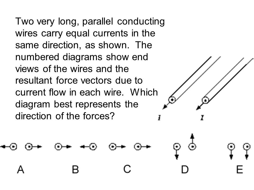 Two very long, parallel conducting wires carry equal currents in the same direction, as shown.