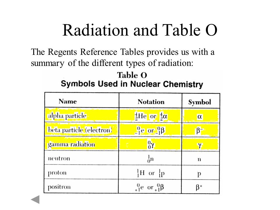 Radiation and Table O The Regents Reference Tables provides us with a summary of the different types of radiation: