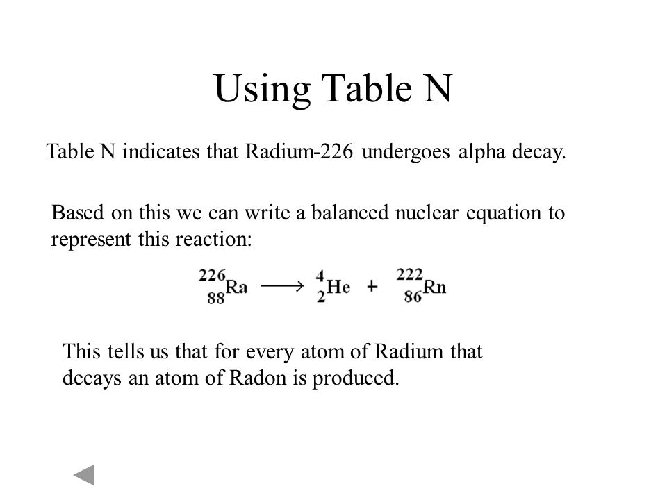 Using Table N Table N indicates that Radium-226 undergoes alpha decay.