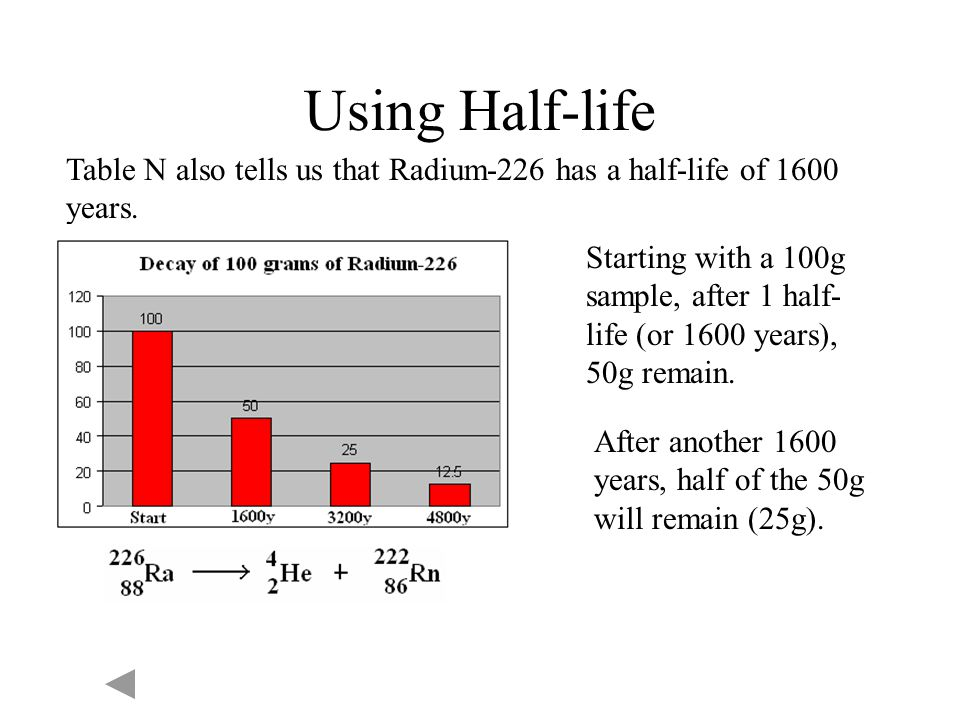 Using Half-life Table N also tells us that Radium-226 has a half-life of 1600 years.