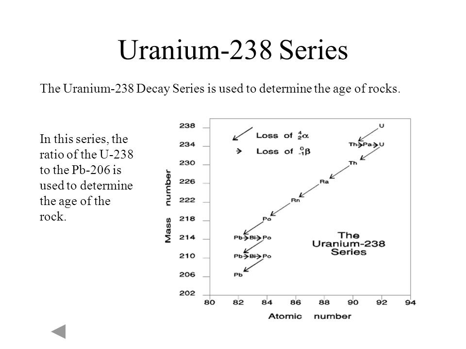 Uranium-238 Series The Uranium-238 Decay Series is used to determine the age of rocks.