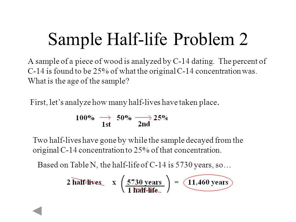 Sample Half-life Problem 2