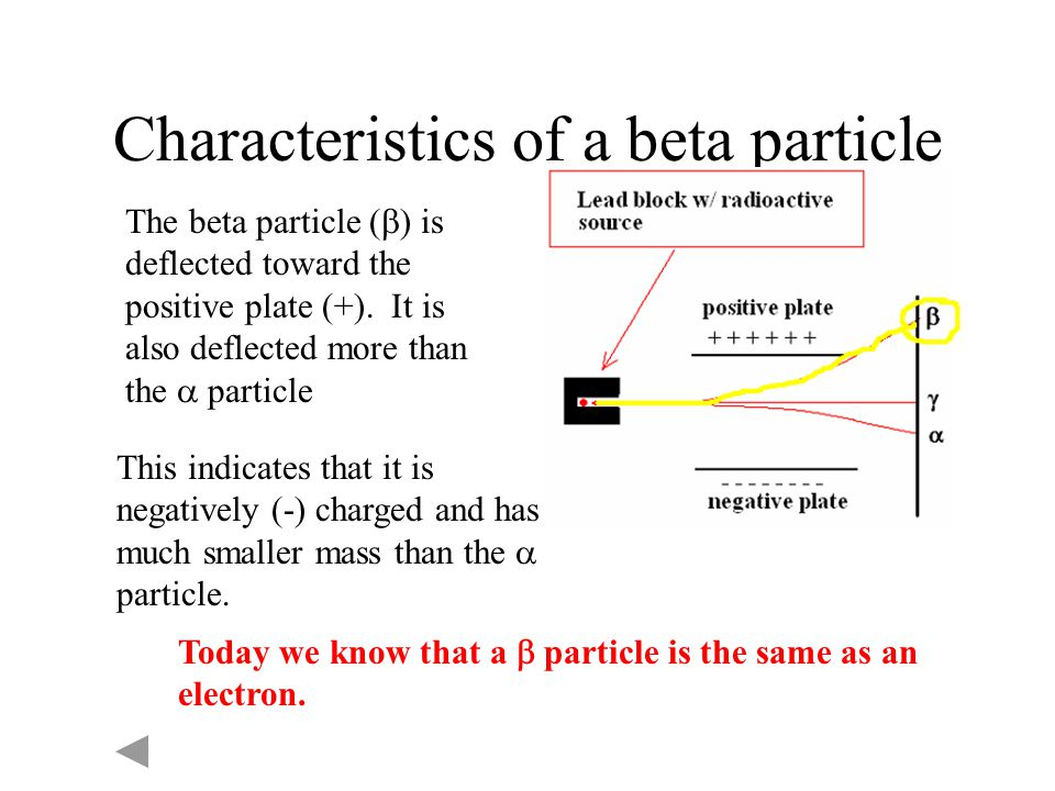 Characteristics of a beta particle