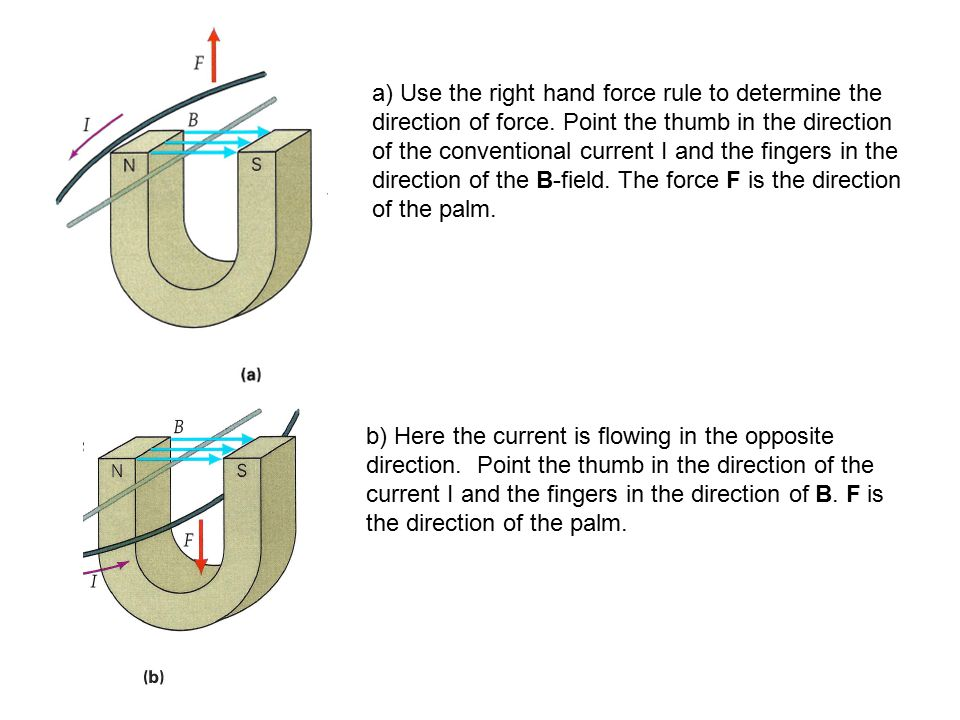 a) Use the right hand force rule to determine the direction of force