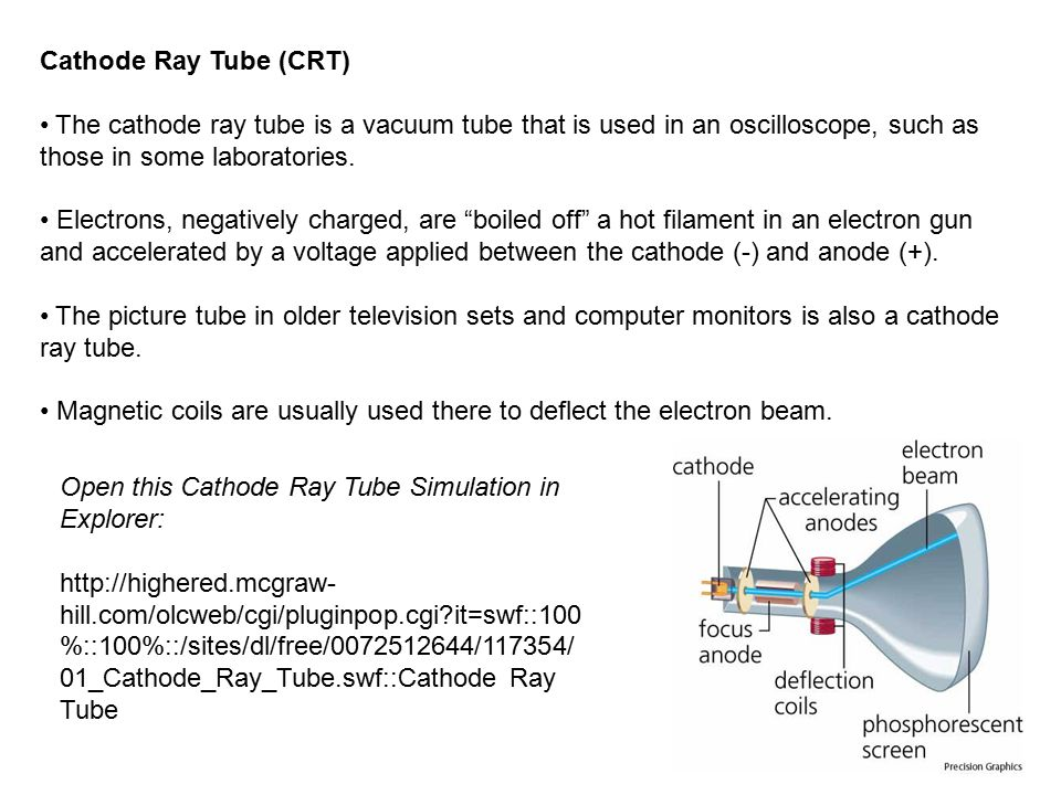 Cathode Ray Tube (CRT) The cathode ray tube is a vacuum tube that is used in an oscilloscope, such as those in some laboratories.
