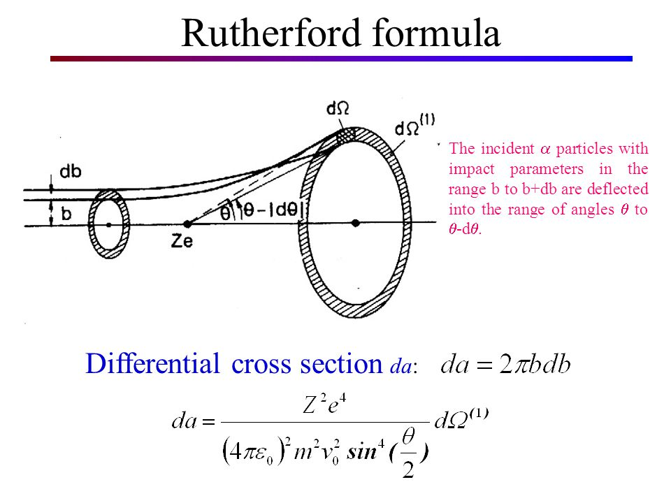 Differential cross section da: