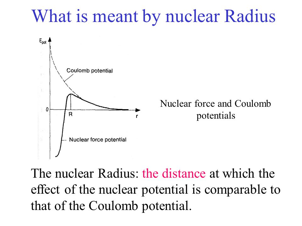What is meant by nuclear Radius