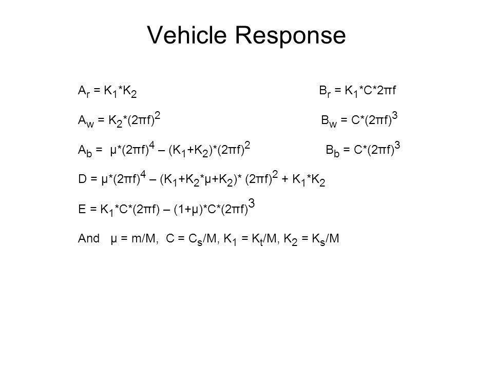 Vehicle Response Ar = K1*K2 Br = K1*C*2πf Aw = K2*(2πf)2 Bw = C*(2πf)3