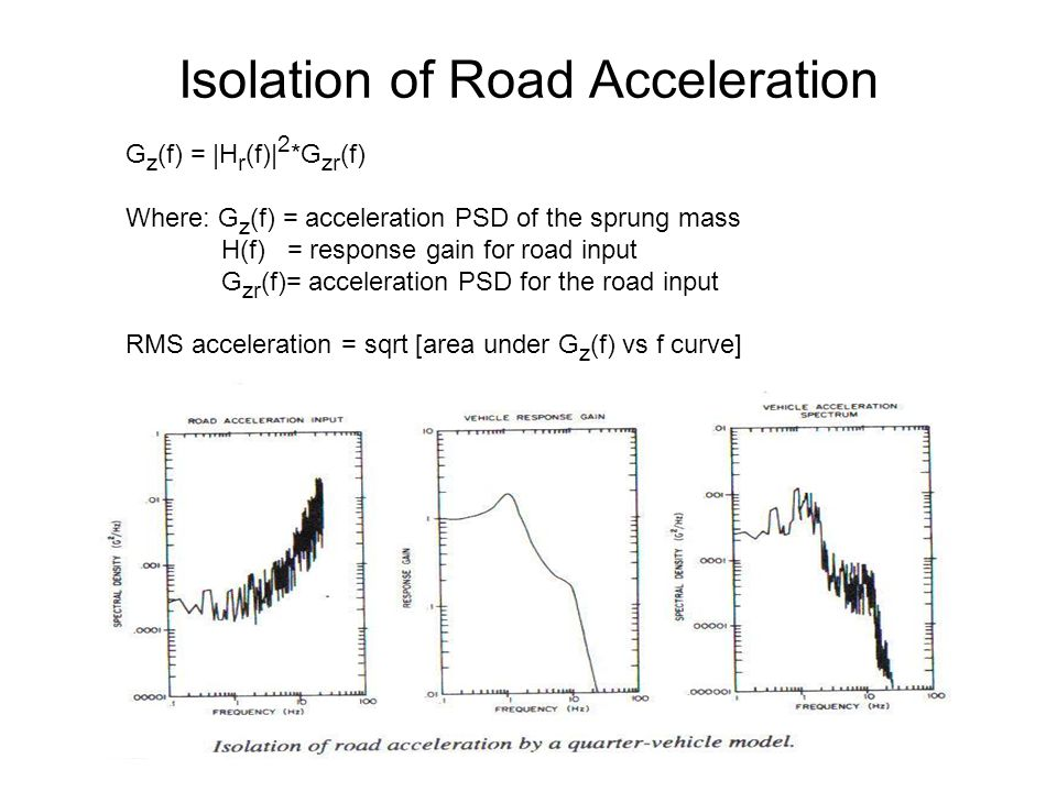 Isolation of Road Acceleration
