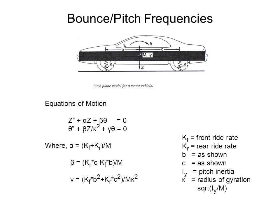 Bounce/Pitch Frequencies