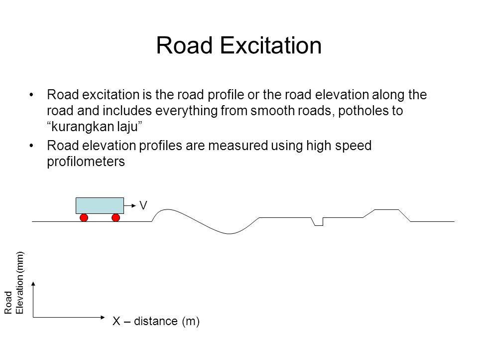 Road Excitation
