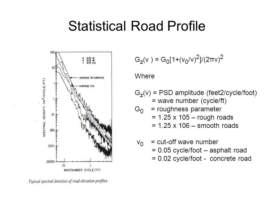 Statistical Road Profile