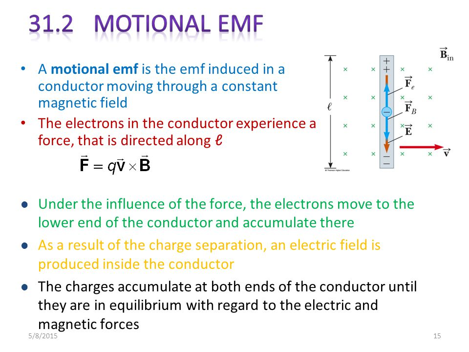 31.2 Motional emf A motional emf is the emf induced in a conductor moving through a constant magnetic field.