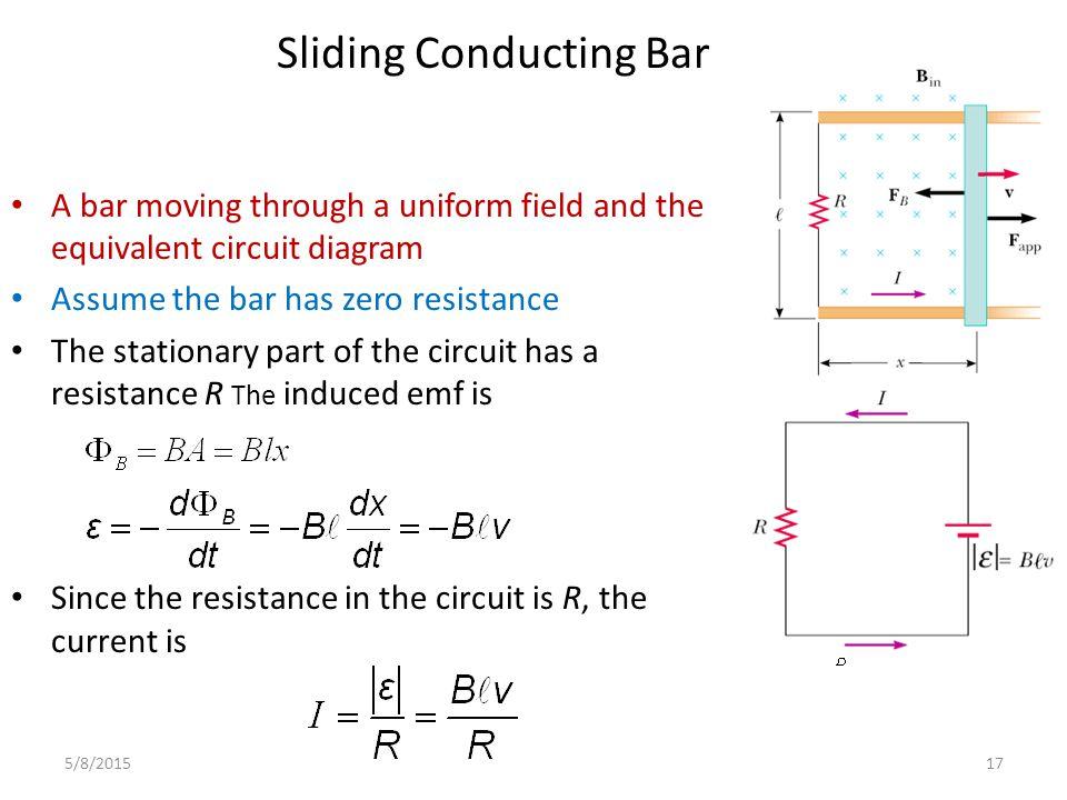Sliding Conducting Bar