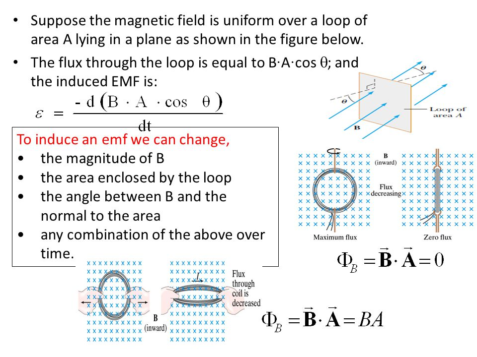 Suppose the magnetic field is uniform over a loop of area A lying in a plane as shown in the figure below.
