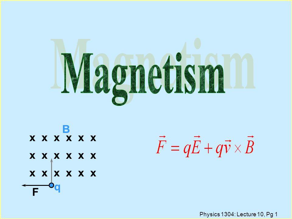Magnetism x x x x x x F B q