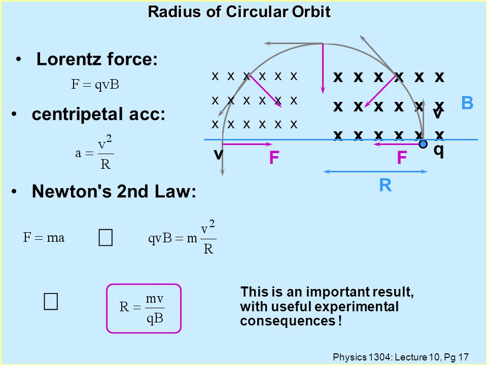 Radius of Circular Orbit