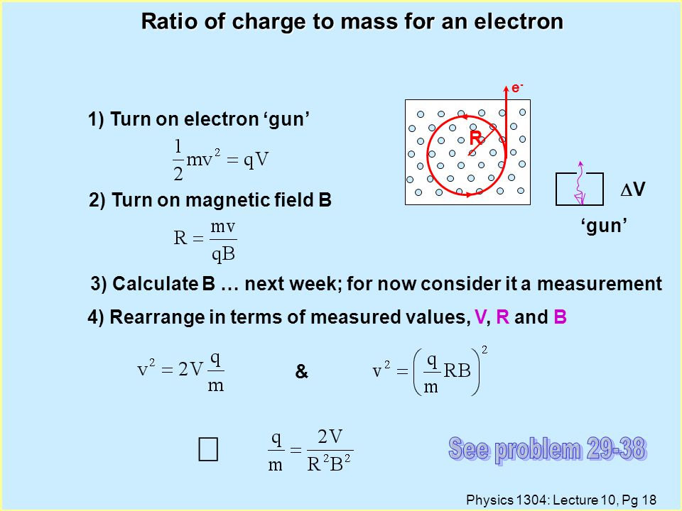 Ratio of charge to mass for an electron