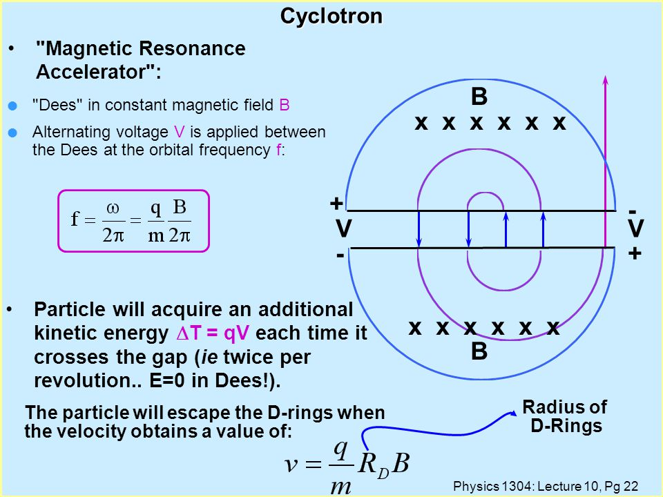 B x x x x x x + V - Cyclotron Magnetic Resonance Accelerator :