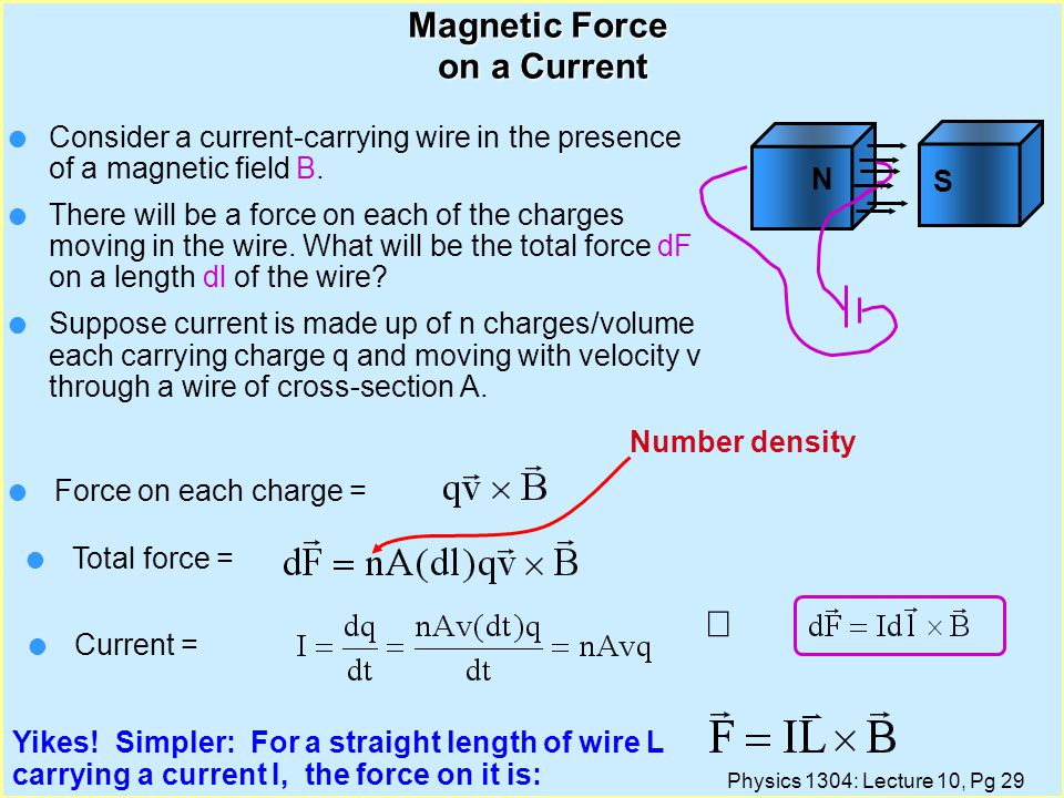 Magnetic Force on a Current