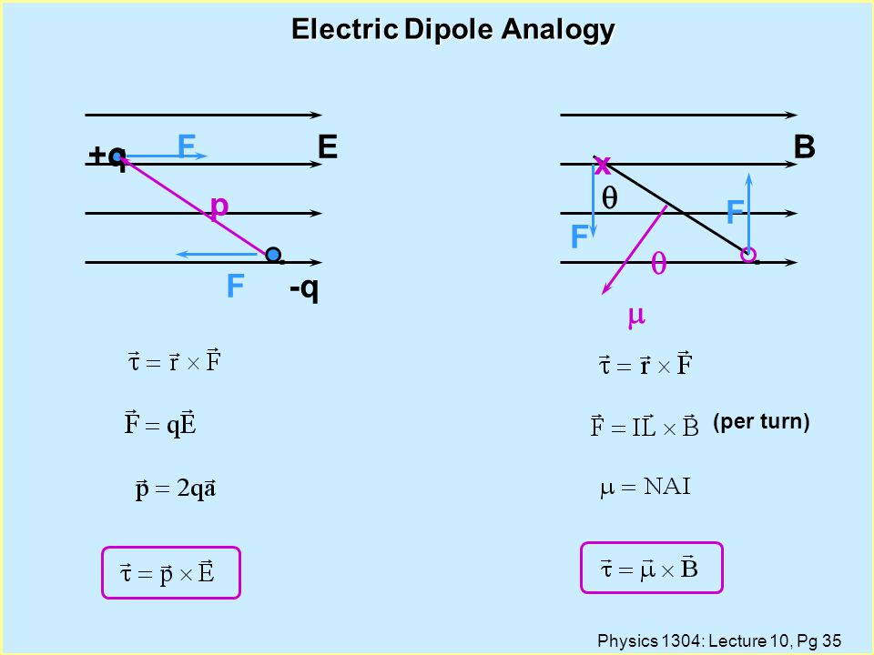 Electric Dipole Analogy