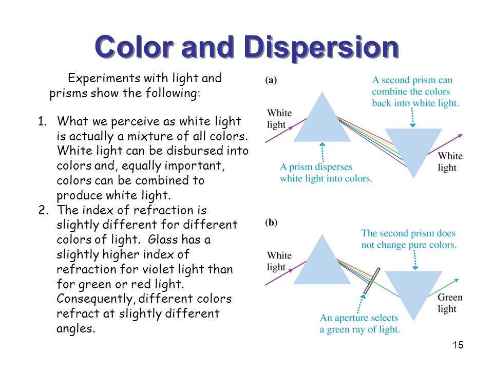 Color and Dispersion Experiments with light and prisms show the following: