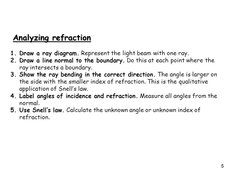 Analyzing refraction Draw a ray diagram. Represent the light beam with one ray.