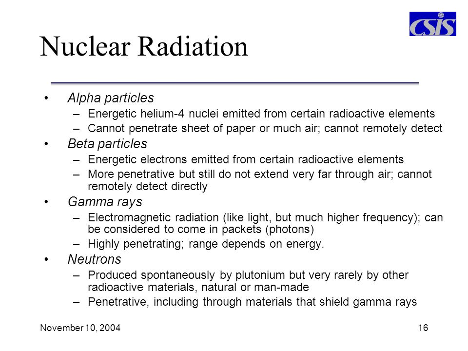 Nuclear Radiation Alpha particles Beta particles Gamma rays Neutrons