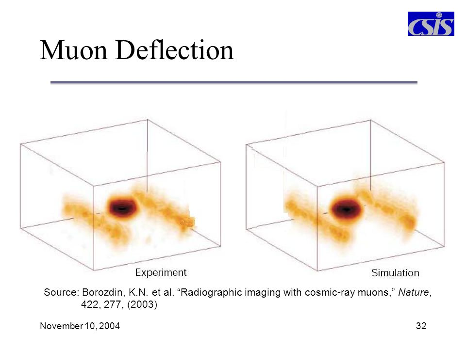 Muon Deflection Source: Borozdin, K.N. et al. Radiographic imaging with cosmic-ray muons, Nature, 422, 277, (2003)