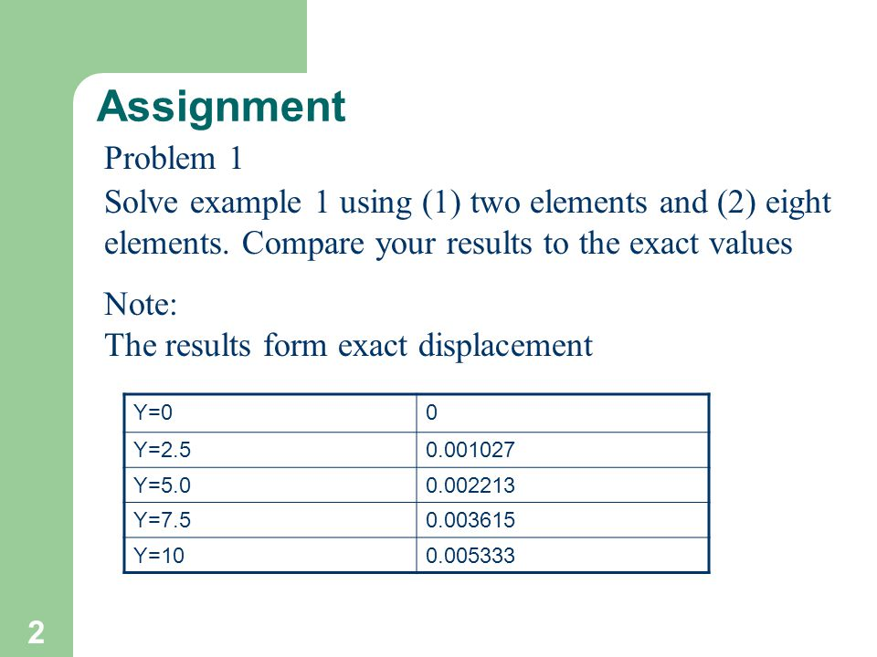 Assignment Problem 1. Solve example 1 using (1) two elements and (2) eight elements. Compare your results to the exact values.