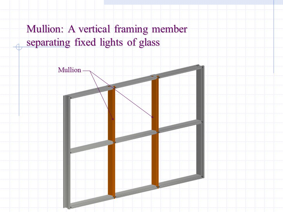 Mullion: A vertical framing member separating fixed lights of glass