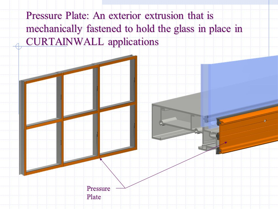 Pressure Plate: An exterior extrusion that is mechanically fastened to hold the glass in place in CURTAINWALL applications
