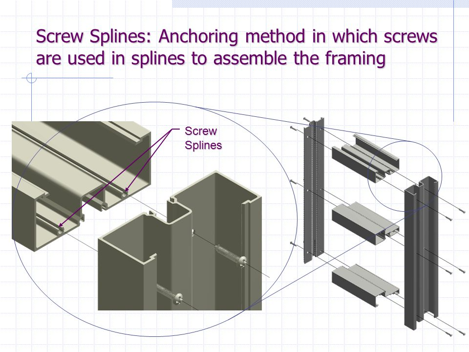 Screw Splines: Anchoring method in which screws are used in splines to assemble the framing