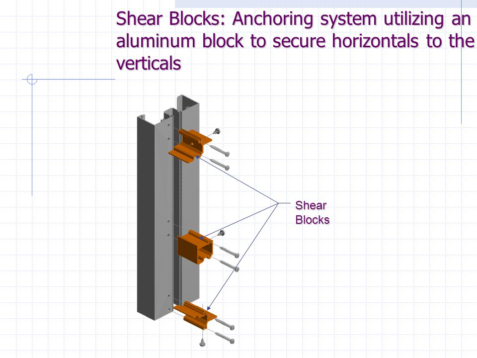 Shear Blocks: Anchoring system utilizing an aluminum block to secure horizontals to the verticals