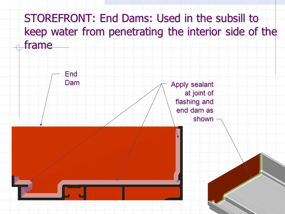 STOREFRONT: End Dams: Used in the subsill to keep water from penetrating the interior side of the frame