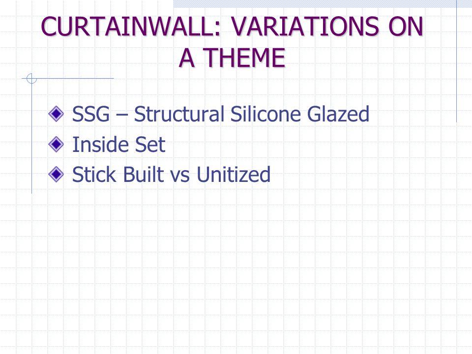 CURTAINWALL: VARIATIONS ON A THEME