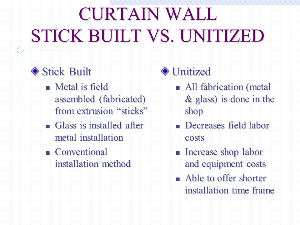 CURTAIN WALL STICK BUILT VS. UNITIZED