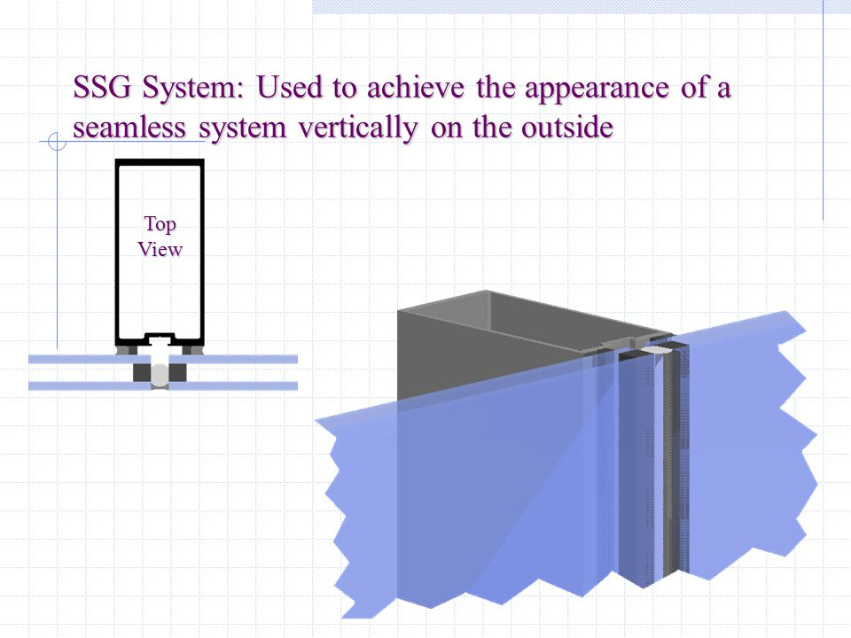 SSG System: Used to achieve the appearance of a seamless system vertically on the outside