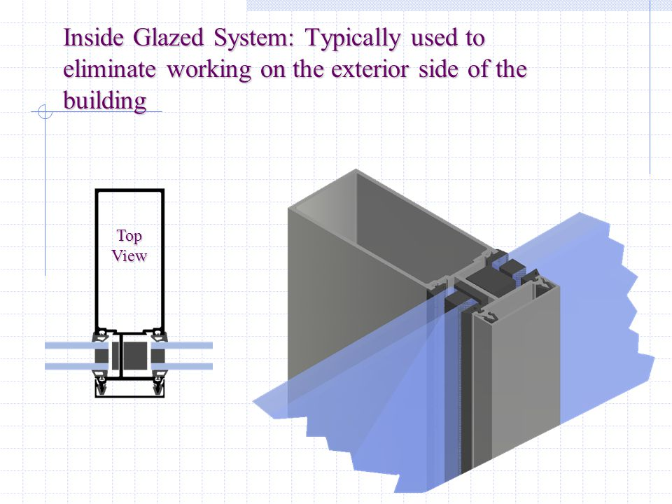 Inside Glazed System: Typically used to eliminate working on the exterior side of the building