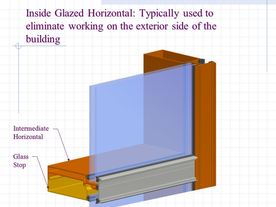Inside Glazed Horizontal: Typically used to eliminate working on the exterior side of the building