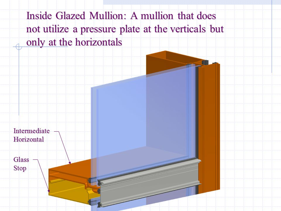 Inside Glazed Mullion: A mullion that does not utilize a pressure plate at the verticals but only at the horizontals