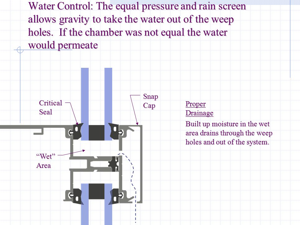 Water Control: The equal pressure and rain screen allows gravity to take the water out of the weep holes. If the chamber was not equal the water would permeate