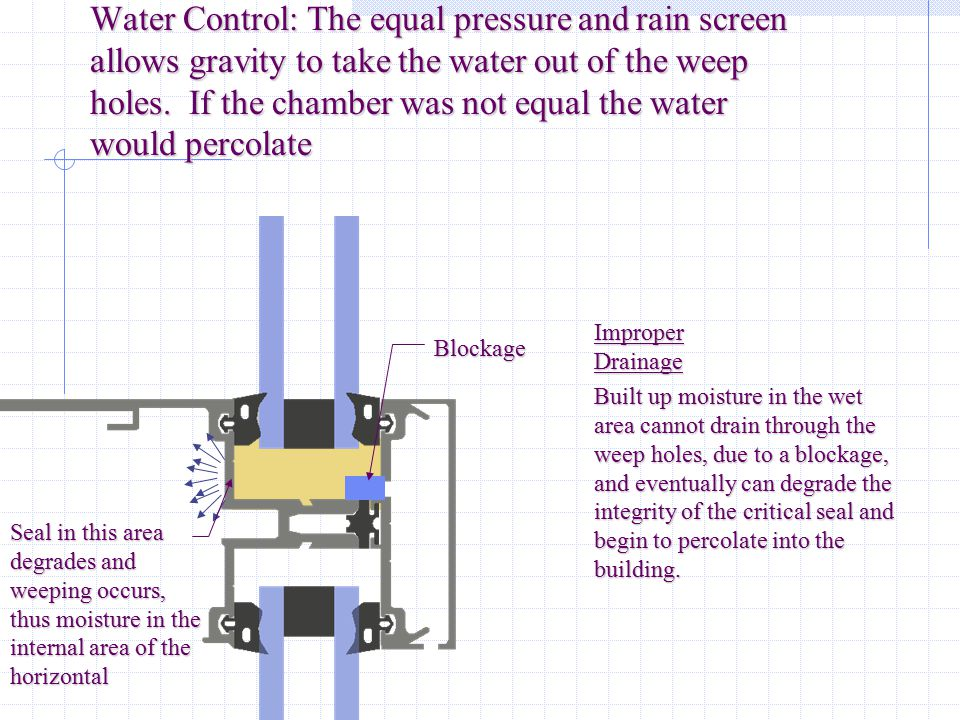 Water Control: The equal pressure and rain screen allows gravity to take the water out of the weep holes. If the chamber was not equal the water would percolate