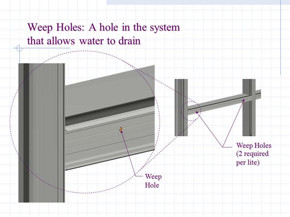 Weep Holes: A hole in the system that allows water to drain