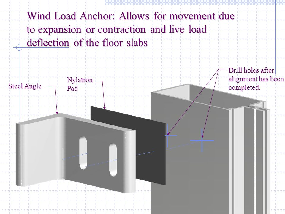 Wind Load Anchor: Allows for movement due to expansion or contraction and live load deflection of the floor slabs