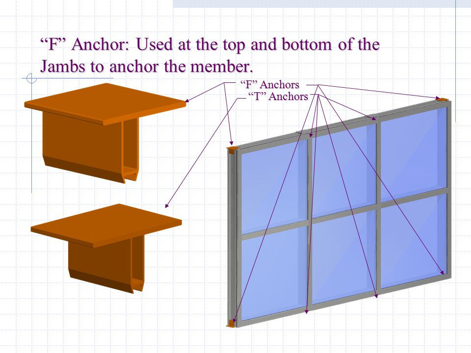F Anchor: Used at the top and bottom of the Jambs to anchor the member.