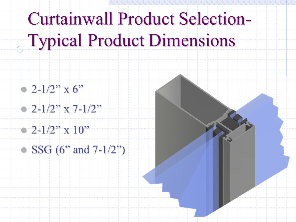 Curtainwall Product Selection- Typical Product Dimensions