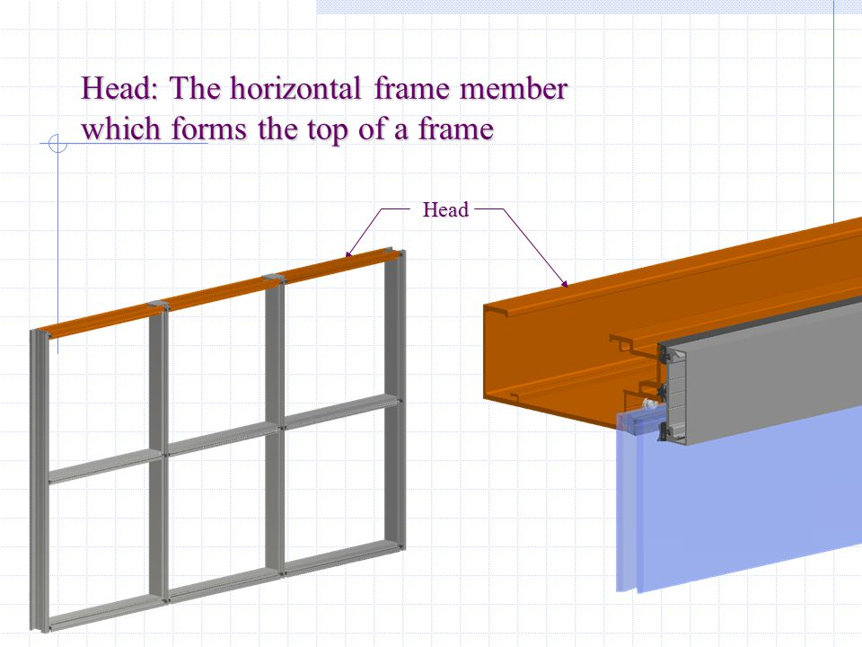 Head: The horizontal frame member which forms the top of a frame