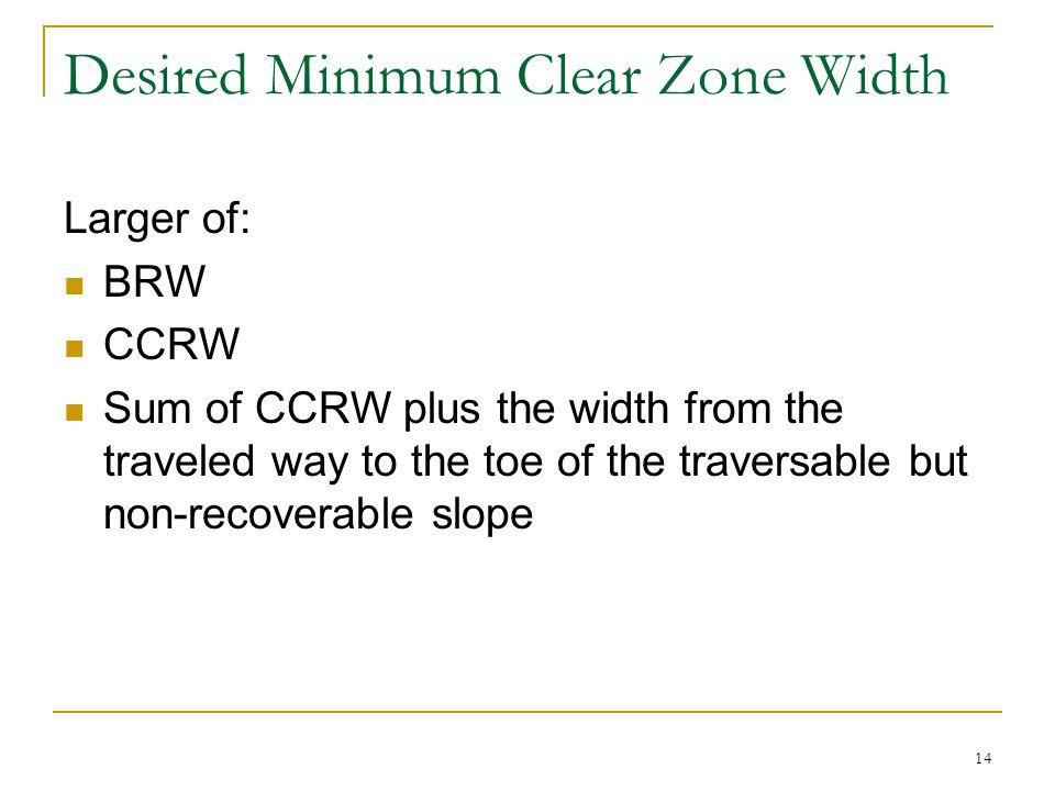 Desired Minimum Clear Zone Width