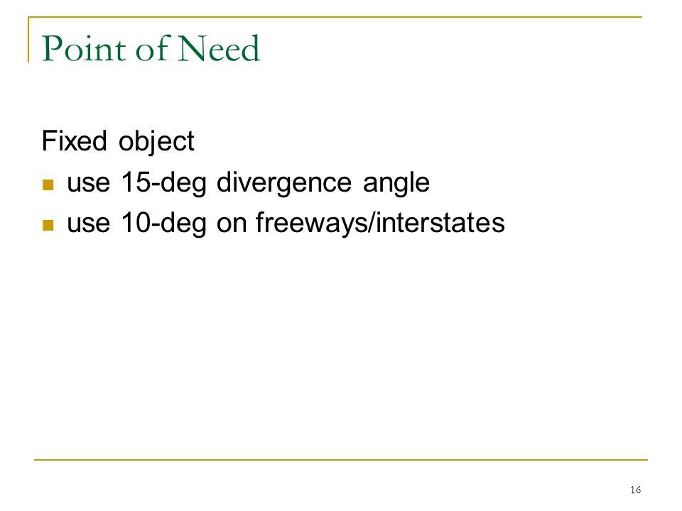 Point of Need Fixed object use 15-deg divergence angle